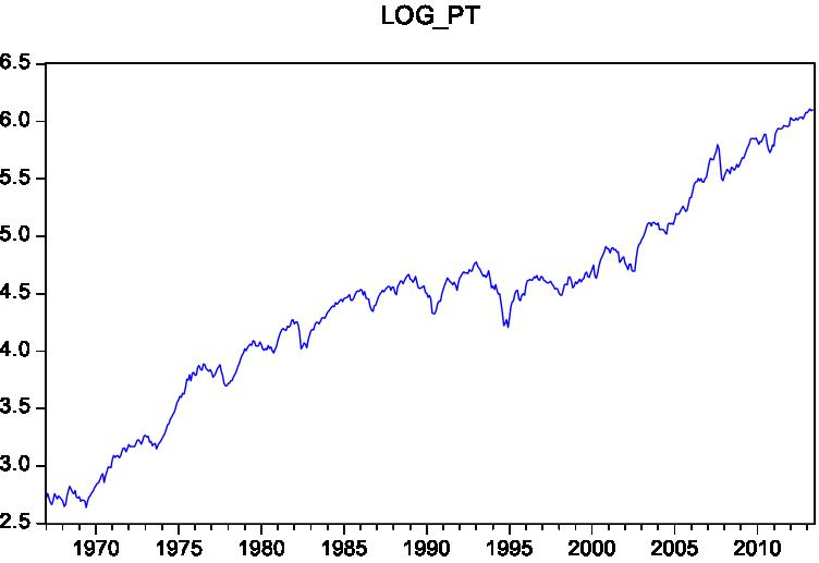 Econometrics1