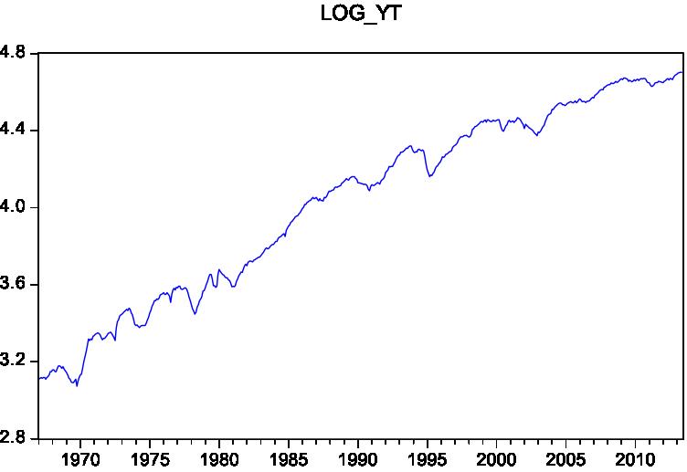 Econometrics2